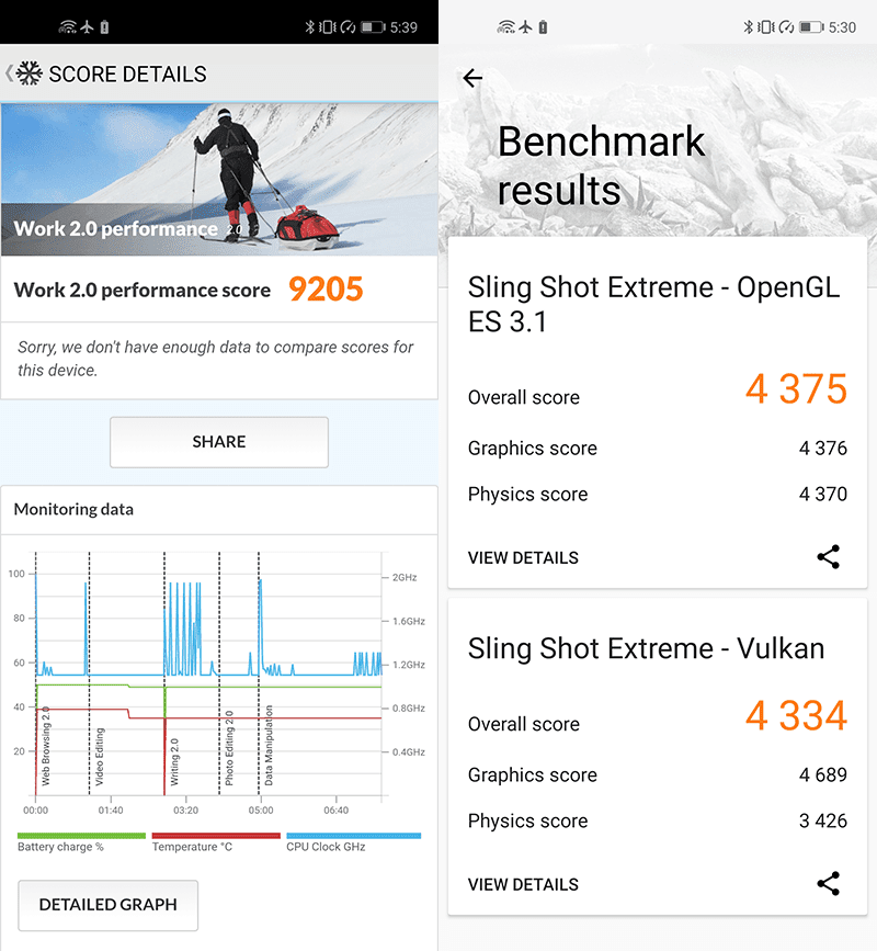 PCMark Work 2.0 performance score and 3DMark Sling Shot Extreme scores (Performance mode)