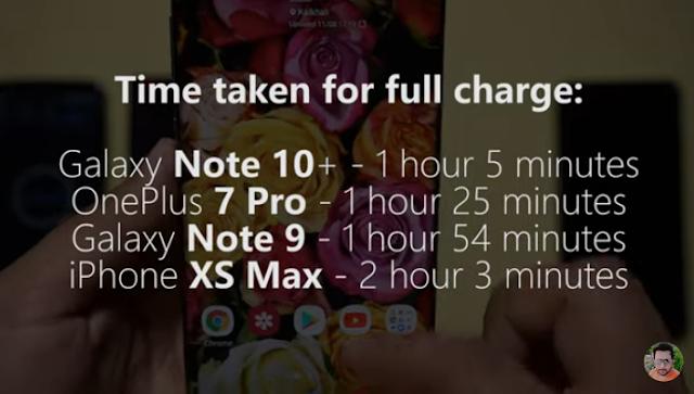 بالفيديو الهاتف جالكسي نوت 10 بلس: شحن سريع يتفوق على جميع الهواتف المنافسة