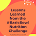 What I Learned from the #BasicBowl Nutrition Challenge
