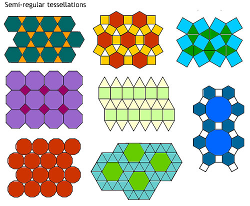 Visual Arts Blog Tessellations
