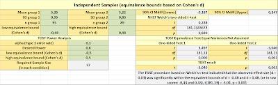 TOST equivalence testing R package (TOSTER) and spreadsheet