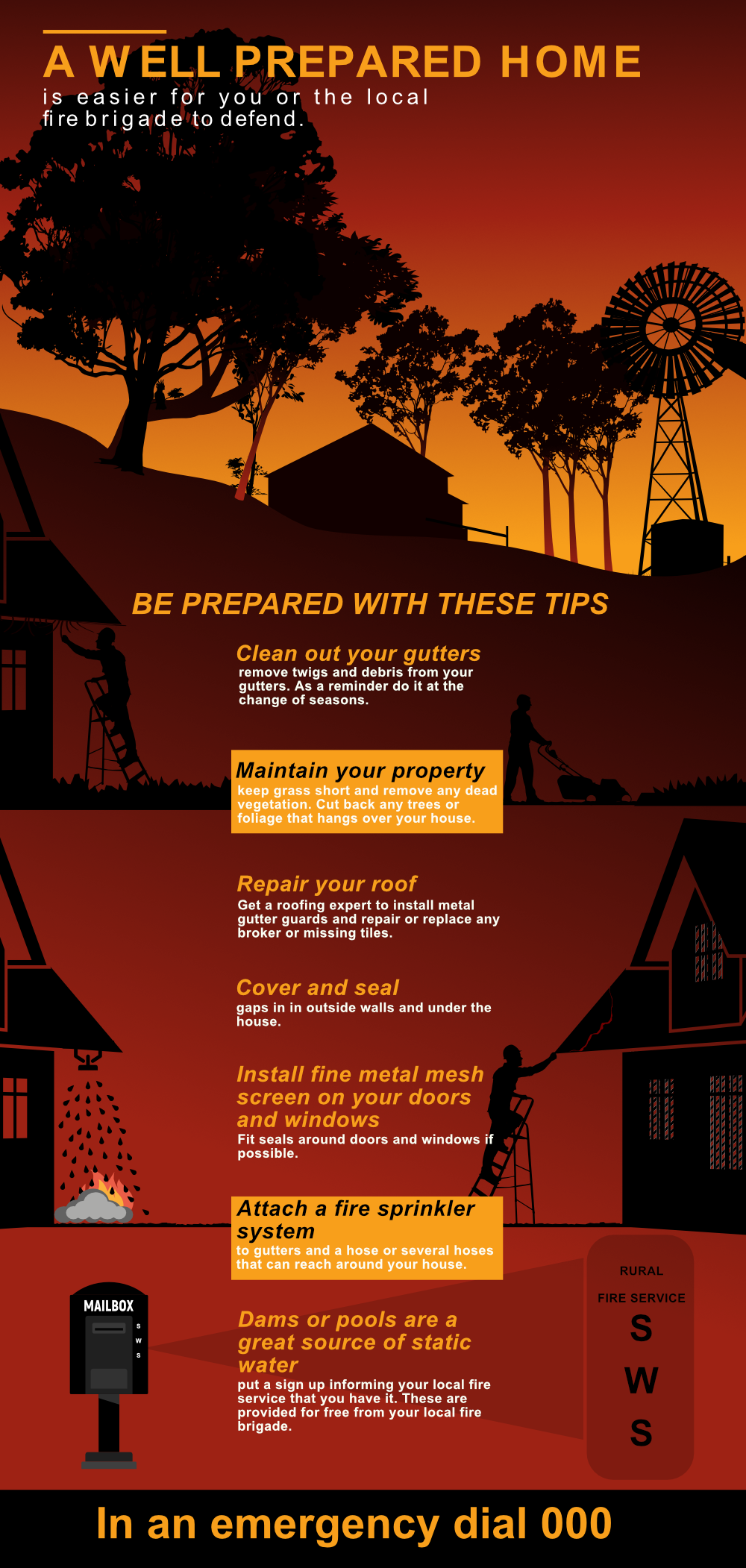 A Well Prepared Home is Easier for Your Defend #infographic