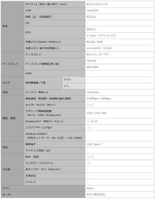 KY-41Bの基本スペック表