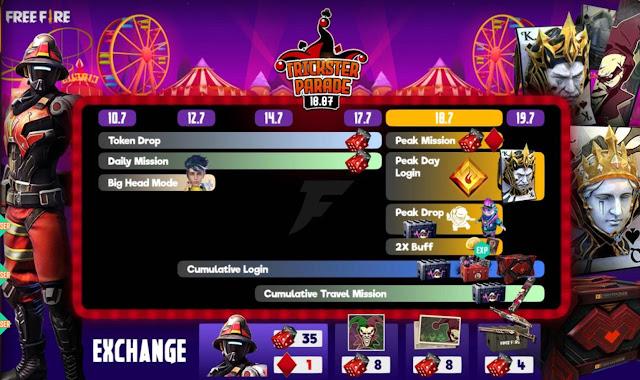 Bahas Event Terbaru Free Fire Trickster Parade Joker Semua