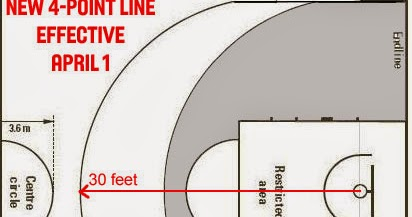 New Four Point Line Added To All Levels Of Basketball