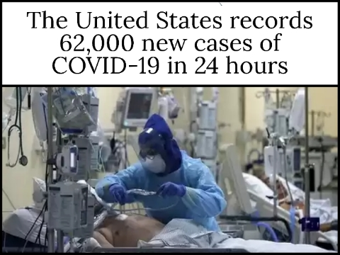 The United States records 62,000 new cases of COVID-19 in 24 hours