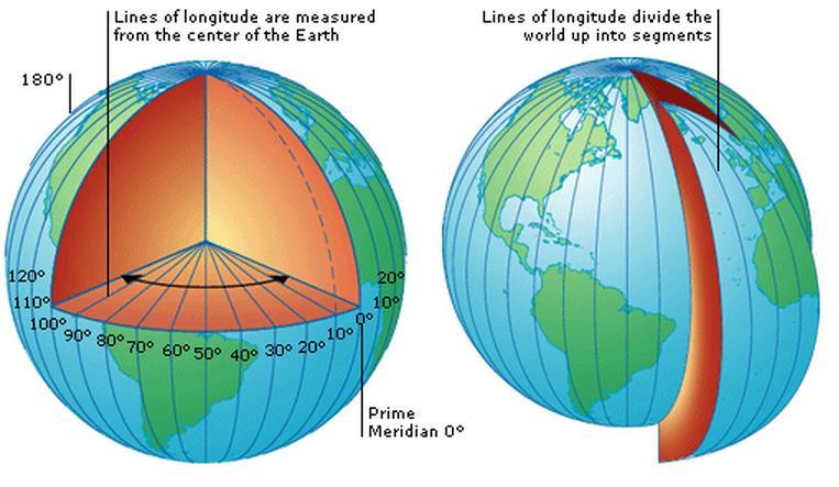 Latitude Longitude Amp Time