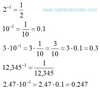 Number to the power minus one. Mathematics For Blondes.