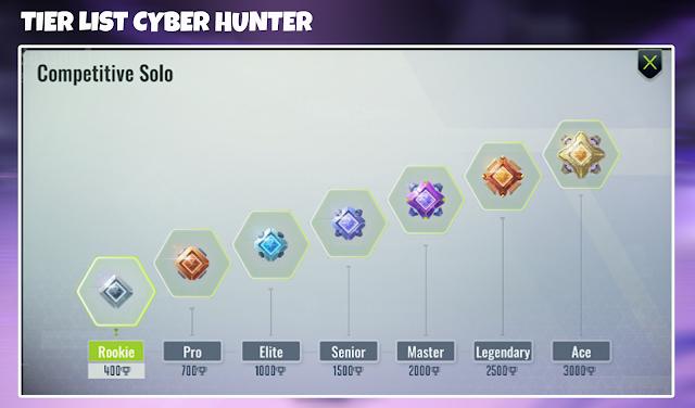 jadi ada beberapa update reward untuk tiap end seasonnya Daftar Urutan Tier Cyber Hunter Terlengkap Season 2