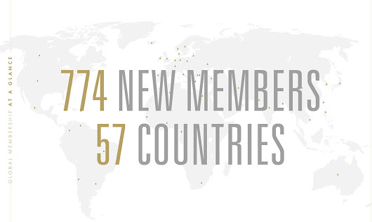 Academy invites record 774 from 57 countries to join its ranks