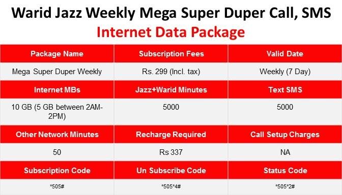 Jazz Packages, Jazz Weekly Package, Jazz weekly internet Package, Jazz Weekly Call Package, Jazz weekly SMS Package, Jazz Mega Super Duper Package, Jazz Mega Super Duper weekly Package