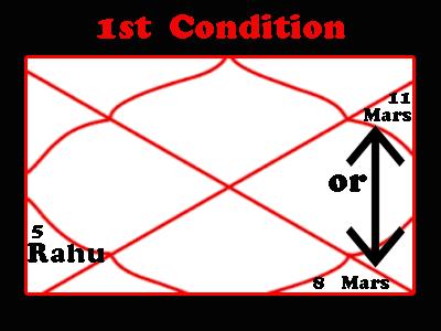 sarp dosha image condition1 by astrologer
