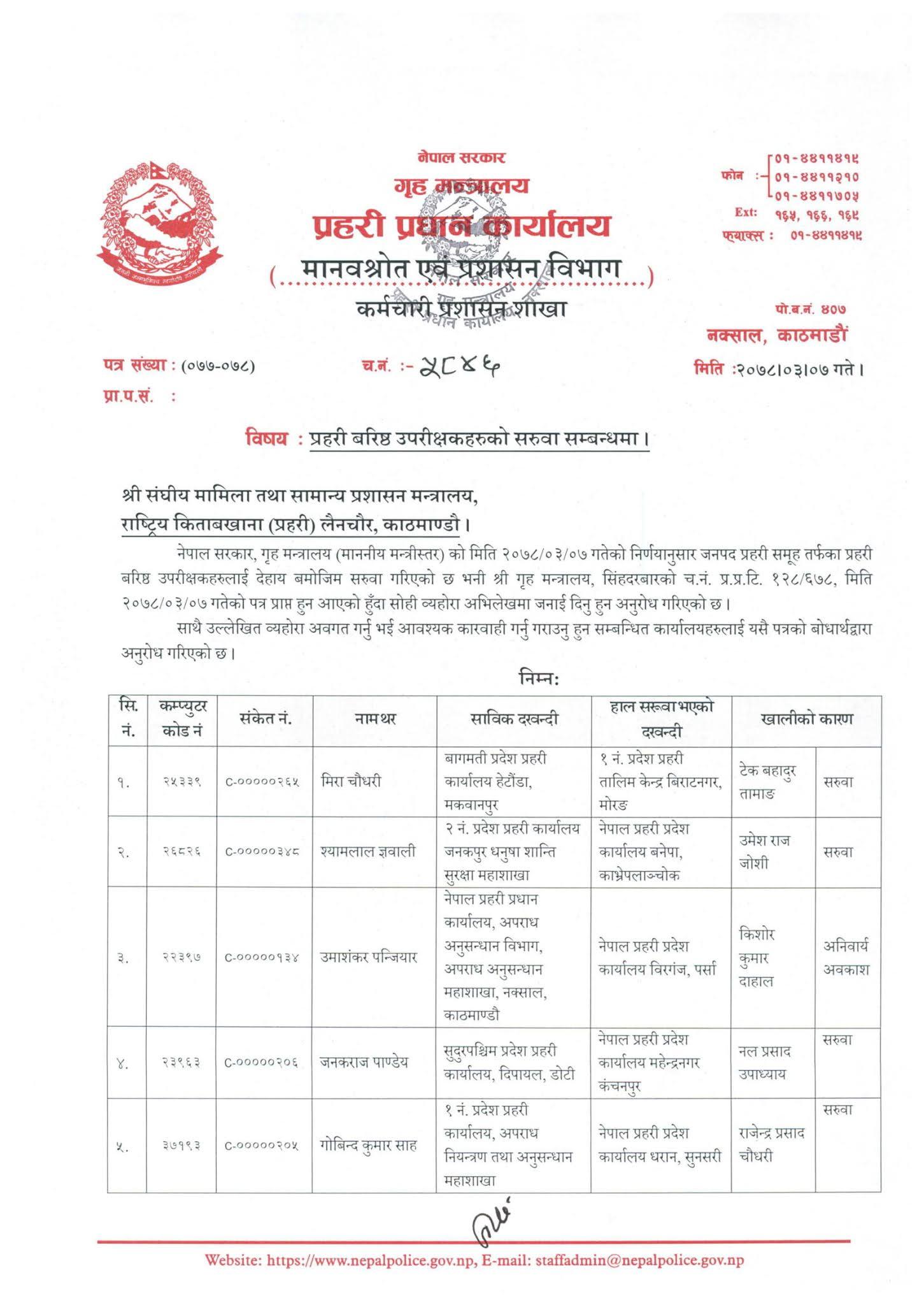 Transfer of  Senior Superintendent of Police (SSP)