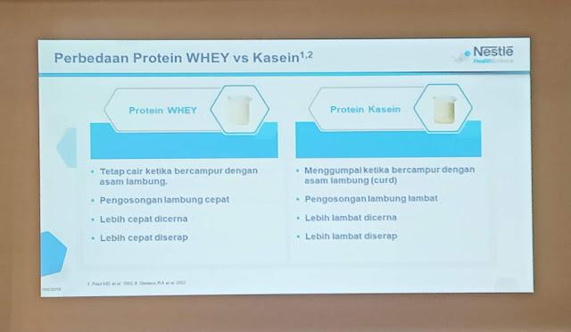 kandungan protein whey pada susu untuk lansia