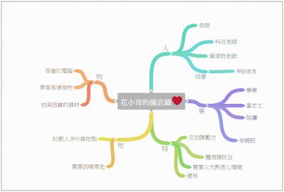 點選這張圖您可以直接拿去用-花媽卓惠珠