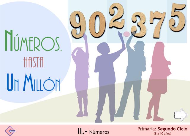 Números. Hasta un millón. Segundo ciclo de Primaria.