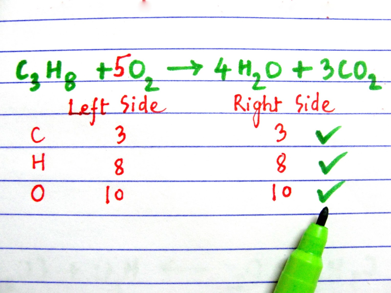 How To Balance Equations In Chemistry Bbc Bitesize