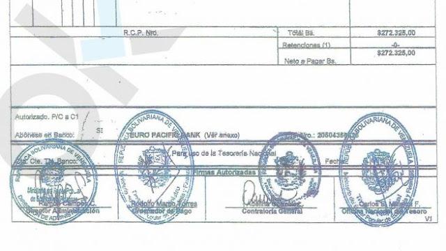 Estos son los documentos que demuestran que Maduro ordenó pagar 272.325$ a Pablo Iglesias
