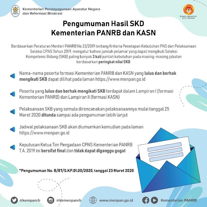 Kementerian PANRB Umumkan Hasil Seleksi SKD CPNS 2019