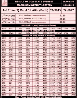 Goa Lottery Everest Som, Rajshree Bhushan Results 12 August 2019