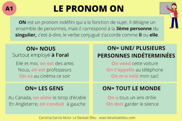 Zaimki osobowe - zaimek on 6 - Francuski przy kawie