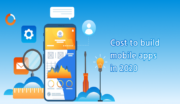 How Much Does it Cost to Create an App in 2020? #infographic