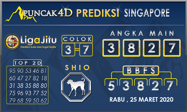PREDIKSI TOGEL SINGAPORE PUNCAK4D 25 MARET 2020