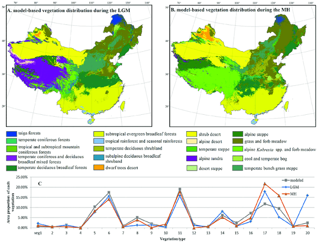 Study reveals vegetation changes since Last Glacial Maximum in southern China