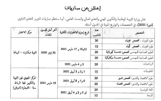 وزارة التربية الوطنية مباراة توظيف 235 أستاذ(ة) مبرز للتعليم الثانوي - دورة 2021