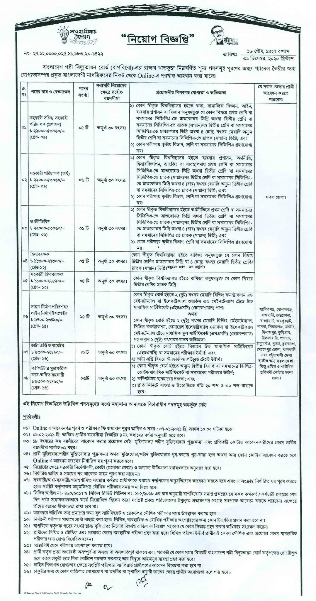 পল্লী বিদ্যুতায়ন বোর্ড এ বিভিন্ন পদে ৪ টি নিয়োগ বিজ্ঞপ্তি ২০২১ | পল্লি বিদ্যুৎ বোর্ডে নিয়োগ বিজ্ঞপ্তি ২০২১