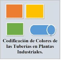Codificación de Colores de las tuberías.