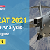 AFCAT 2 Exam Analysis 2021 : 30th August Shift 1