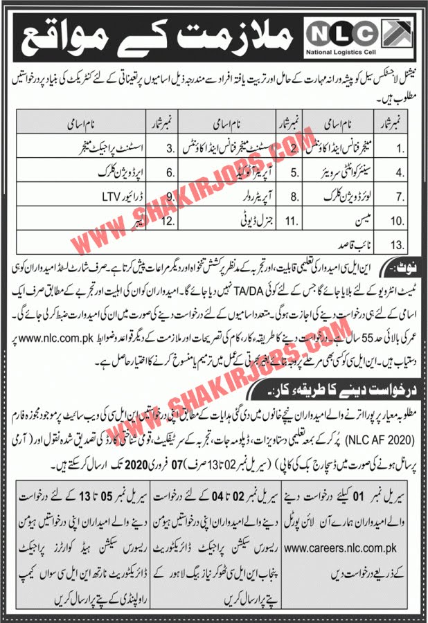 Jobs in National Logistic Cell NLC 2020 Advertisement