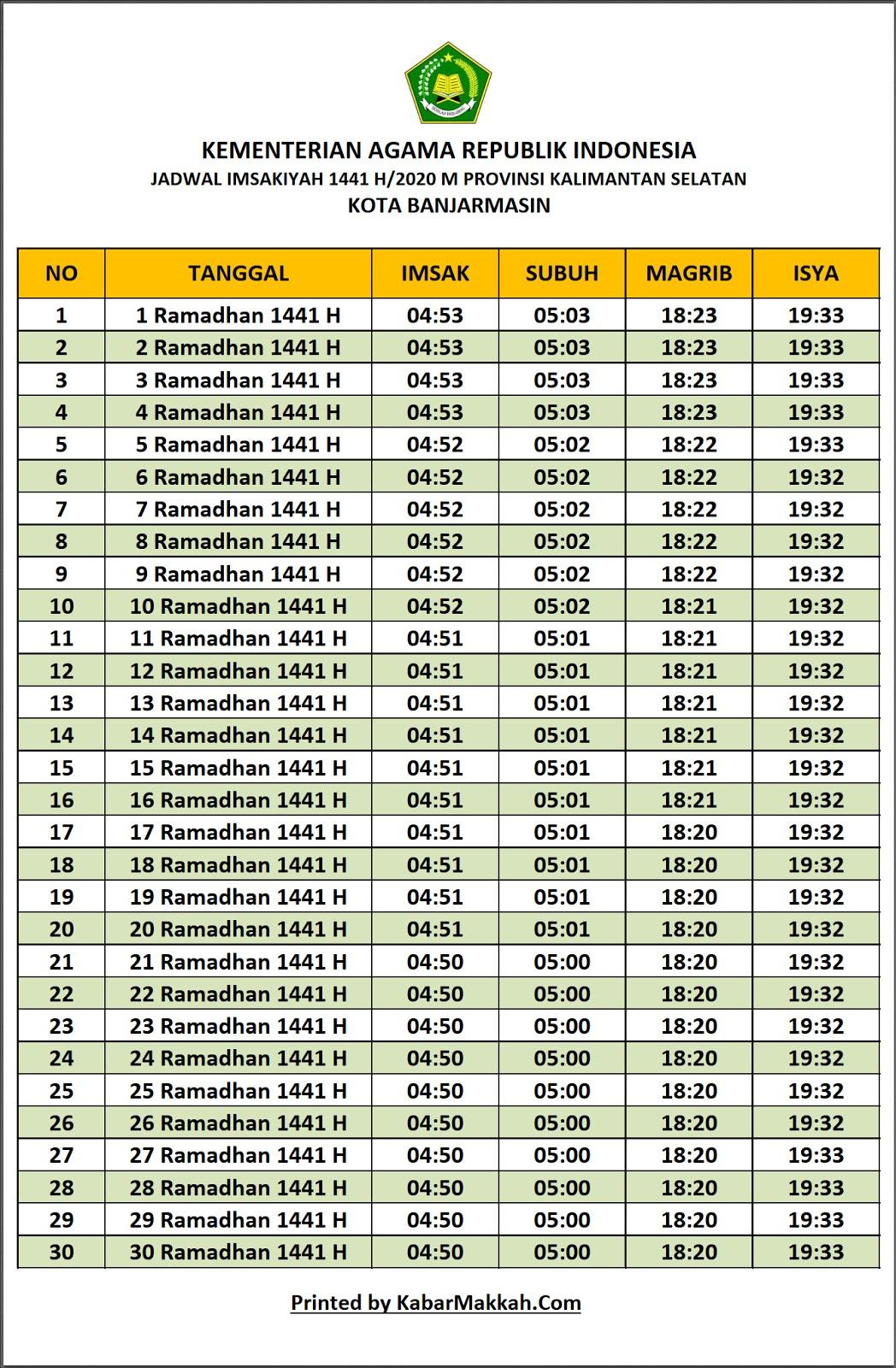 Jadwal Imsakiyah Banjarmasin 2020
