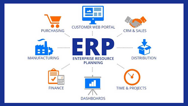 Enterprise Resource Management Software