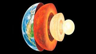 Penjelasan Mengenai 3 Lapisan-Lapisan Bumi