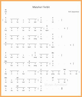 not angka lagu matahari terbit lagu wajib