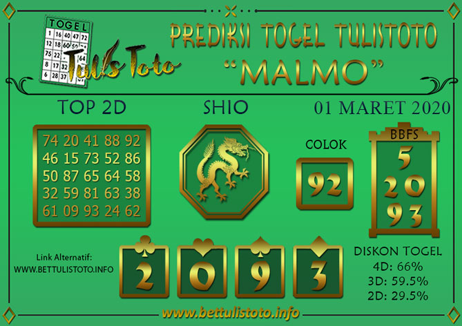 Prediksi Togel MALMO TULISTOTO 01 MARET 2020