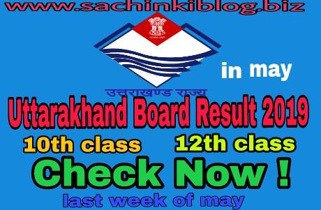 www.sachinkiblog.biz