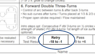 """Figure skating judging form with the """"Retry"""" rating emphasized."""
