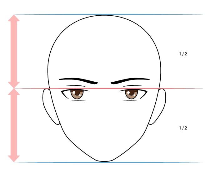 Menempatkan mata anime pria di kepala