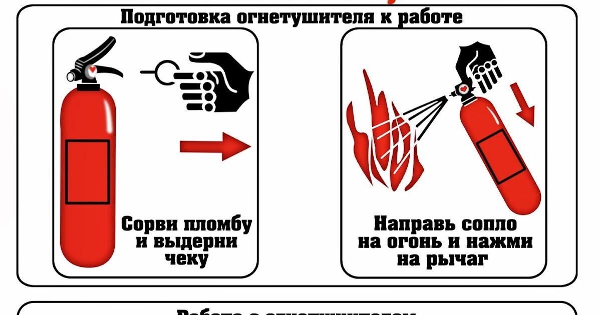 инструкция пользования огнетушителем в картинках самом море можно