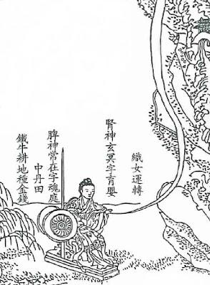QIXI : De la légende au traité d'alchimie interne  Tisserande