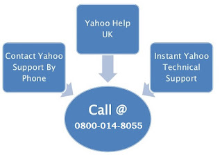 Yahoo help UK