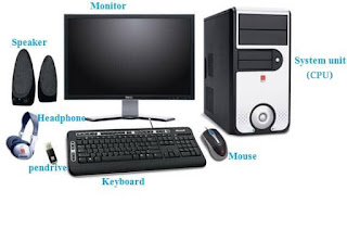 Parts of computer, System unit