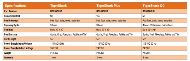 tiger shark pool cleaner instructions