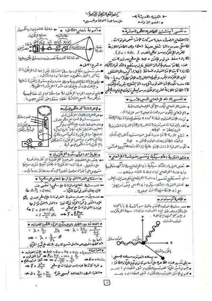 ملخص مراجعة الفيزياء للصف الثالث الثانوي في 10 ورقات 7