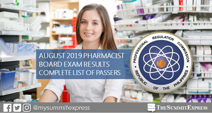FULL RESULTS: August 2019 Pharmacist board exam list of passers, top 10