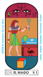 El Tarot Egipcio: El Mago