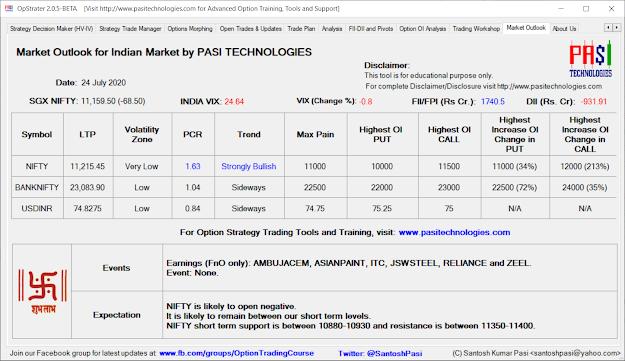 Indian Market Outlook: July 24, 2020